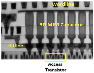 Intel 22nm MIM capacitors